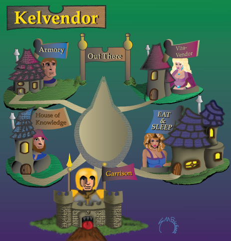 Town of Kelvendor